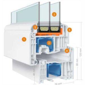 Le profil de fenetre en PVC avec une ferronnerie performante et de vitrages performants jusqu'à 40 mm de largeur Salamander Streamline 76
